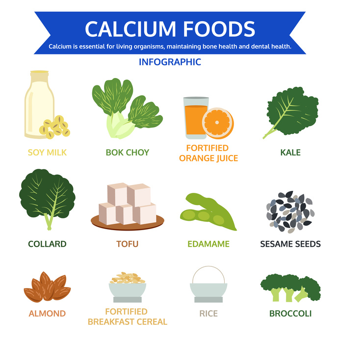 Foods High In Vitamin E And Potassium