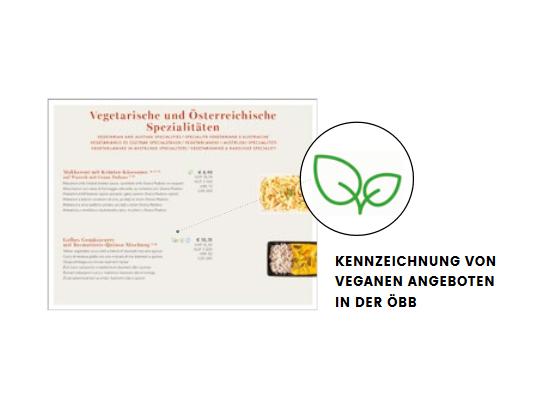 Screenshot DoN Menü-Karte, (c) www.oebb.at